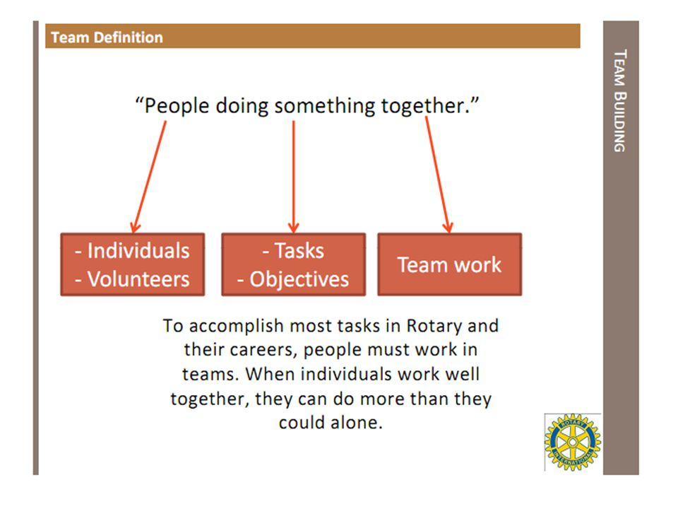 How To Plan For your Teams in Rotary? Work Early on your Planning Guide