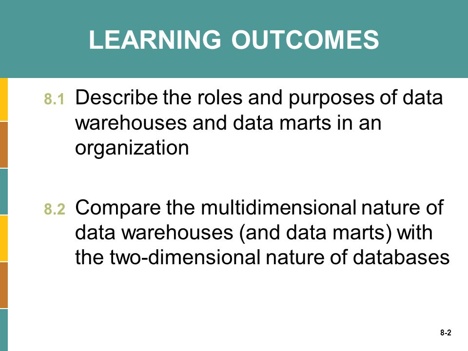 8-2 LEARNING OUTCOMES 8.1 Describe the roles and purposes of data warehouses and data marts in an organization 8.2 Compare the multidimensional nature