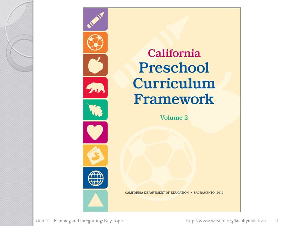 Planning and Integrating Curriculum Do environments and materials designed for specific domains show evidence that other domains are also considered.