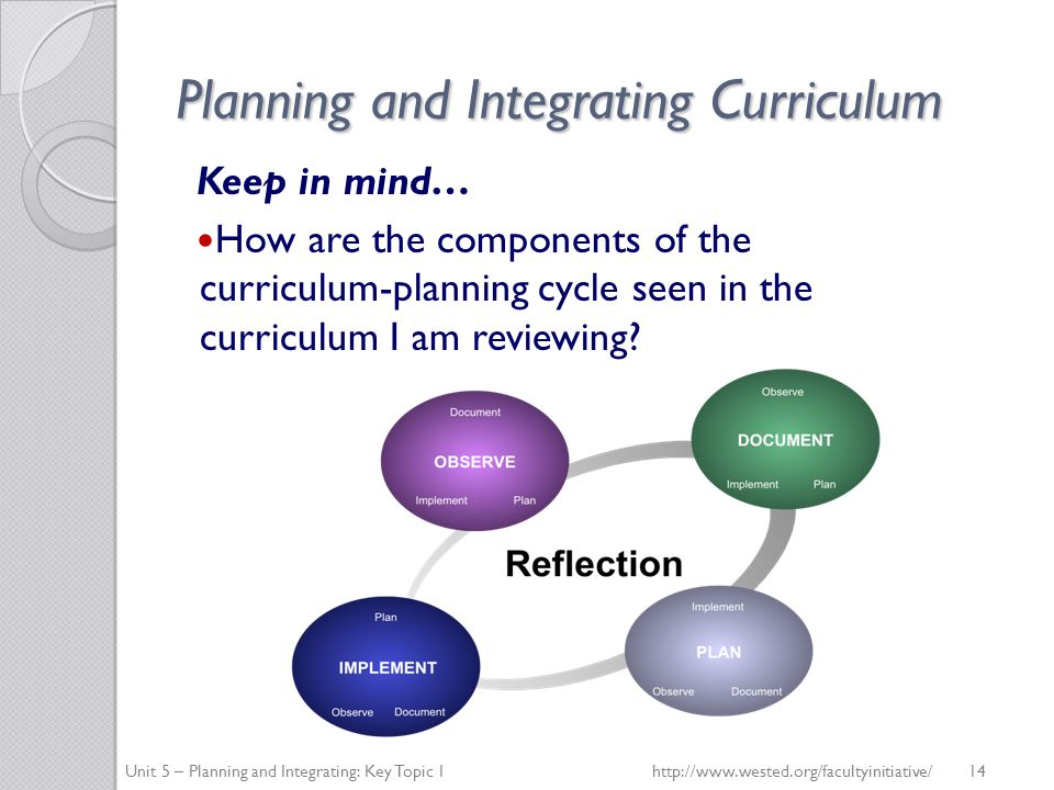 Planning and Integrating Curriculum Keep in mind… How are the components of the curriculum-planning cycle seen in the curriculum I am reviewing.