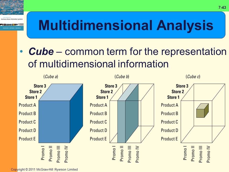 7-43 Copyright © 2011 McGraw-Hill Ryerson Limited Multidimensional Analysis Cube – common term for the representation of multidimensional information