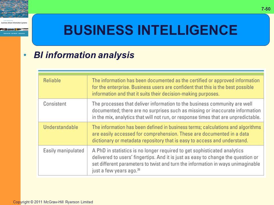 7-50 Copyright © 2011 McGraw-Hill Ryerson Limited BUSINESS INTELLIGENCE BI information analysis