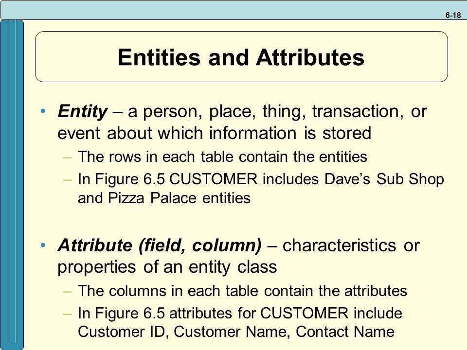6-18 Entities and Attributes Entity – a person, place, thing, transaction, or event about which information is stored –The rows in each table contain
