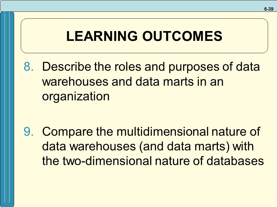 6-39 LEARNING OUTCOMES 8.Describe the roles and purposes of data warehouses and data marts in an organization 9.Compare the multidimensional nature of