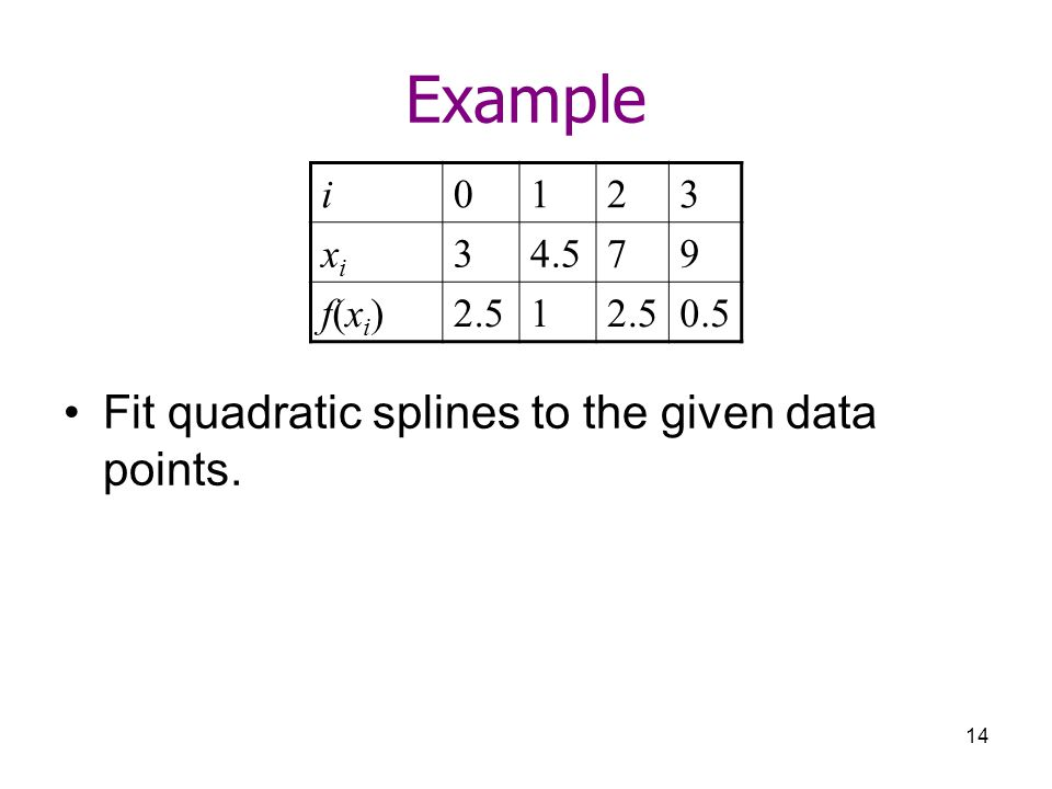 14 Example Fit quadratic splines to the given data points. i0123 xixi f(xi)f(xi)