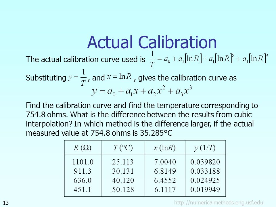 Actual Calibration R (Ω)T (°C)x (lnR)y (1/T) The actual calibration curve used is Substituting, and, gives the calibration curve as Find the calibration curve and find the temperature corresponding to ohms.