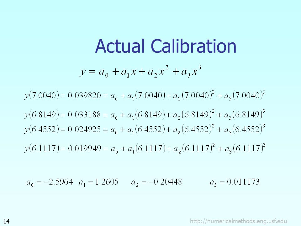 Actual Calibration