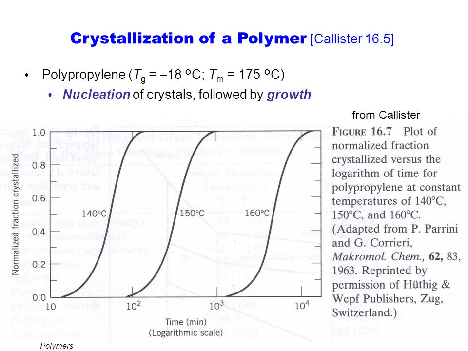 Lecture 27, summer 2007 Mechanical Properties II: Polymers ENGR 145, Chemistry of Materials Case Western Reserve University Crystallization of a Polymer [Callister 16.5] Polypropylene (T g = –18 °C; T m = 175 °C) Nucleation of crystals, followed by growth from Callister