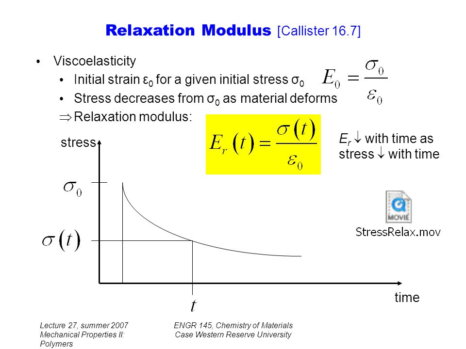 Lecture 27, summer 2007 Mechanical Properties II: Polymers ENGR 145, Chemistry of Materials Case Western Reserve University Viscoelasticity Initial strain ε 0 for a given initial stress σ 0 Stress decreases from σ 0 as material deforms  Relaxation modulus: stress time Relaxation Modulus [Callister 16.7] E r  with time as stress  with time