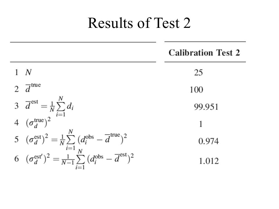 Results of Test 2