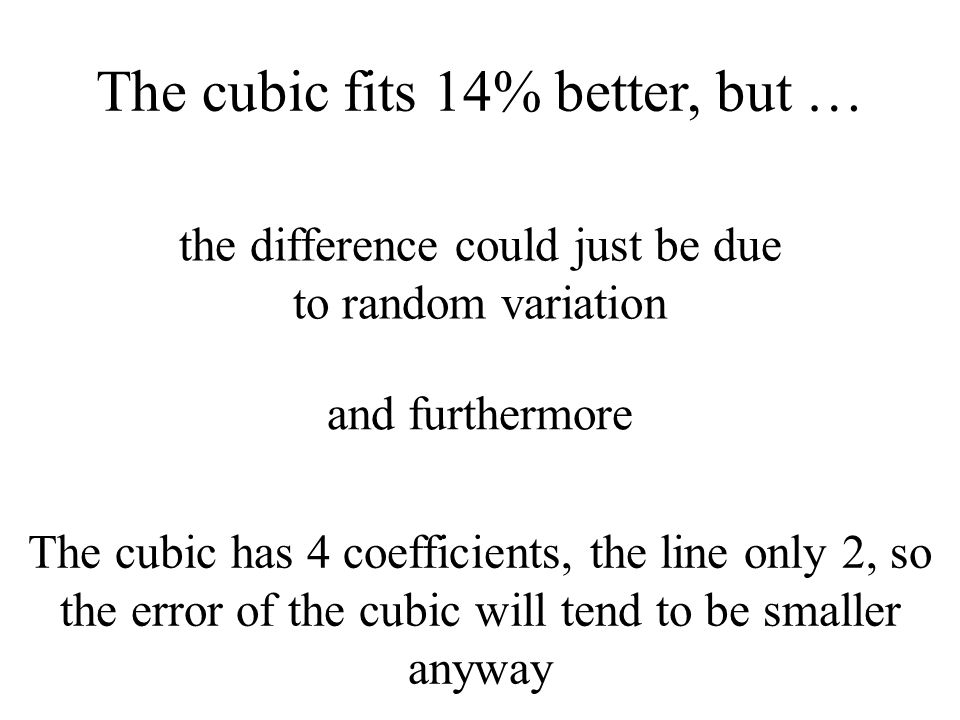 The cubic fits 14% better, but … The cubic has 4 coefficients, the line only 2, so the error of the cubic will tend to be smaller anyway and furthermore the difference could just be due to random variation