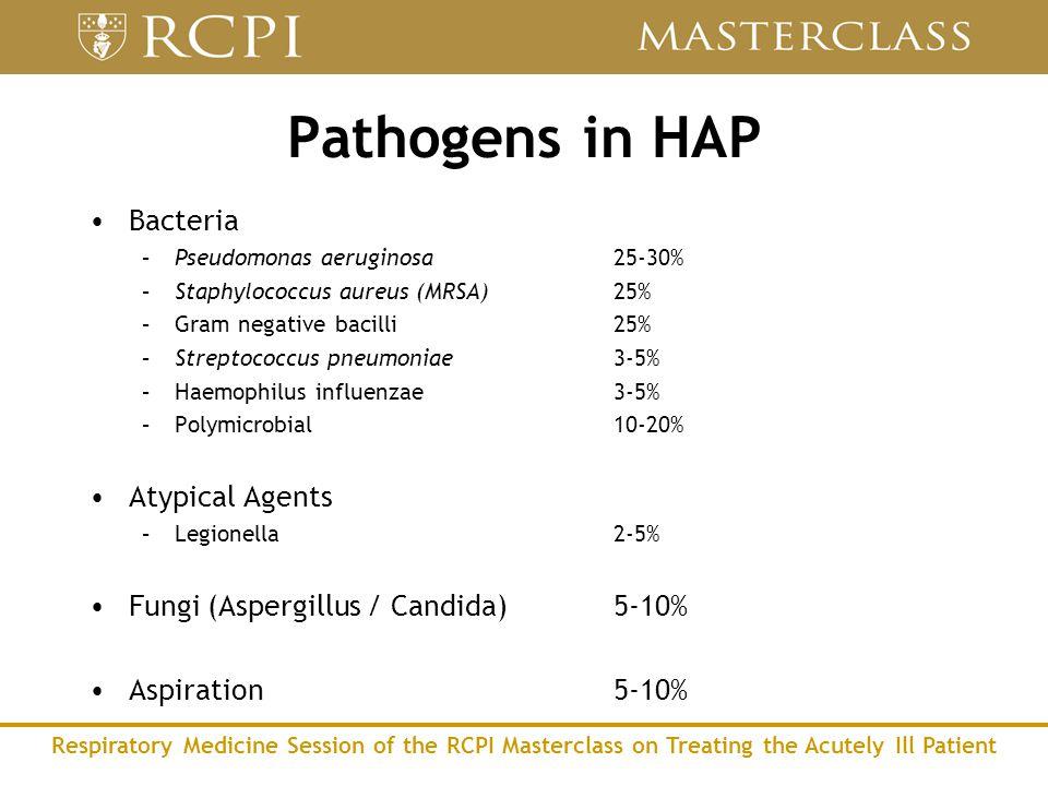Respiratory Medicine Session of the RCPI Masterclass on Treating the Acutely Ill Patient Pathogens in HAP Bacteria –Pseudomonas aeruginosa25-30% –Staphylococcus aureus (MRSA)25% –Gram negative bacilli25% –Streptococcus pneumoniae3-5% –Haemophilus influenzae3-5% –Polymicrobial10-20% Atypical Agents –Legionella2-5% Fungi (Aspergillus / Candida)5-10% Aspiration5-10%