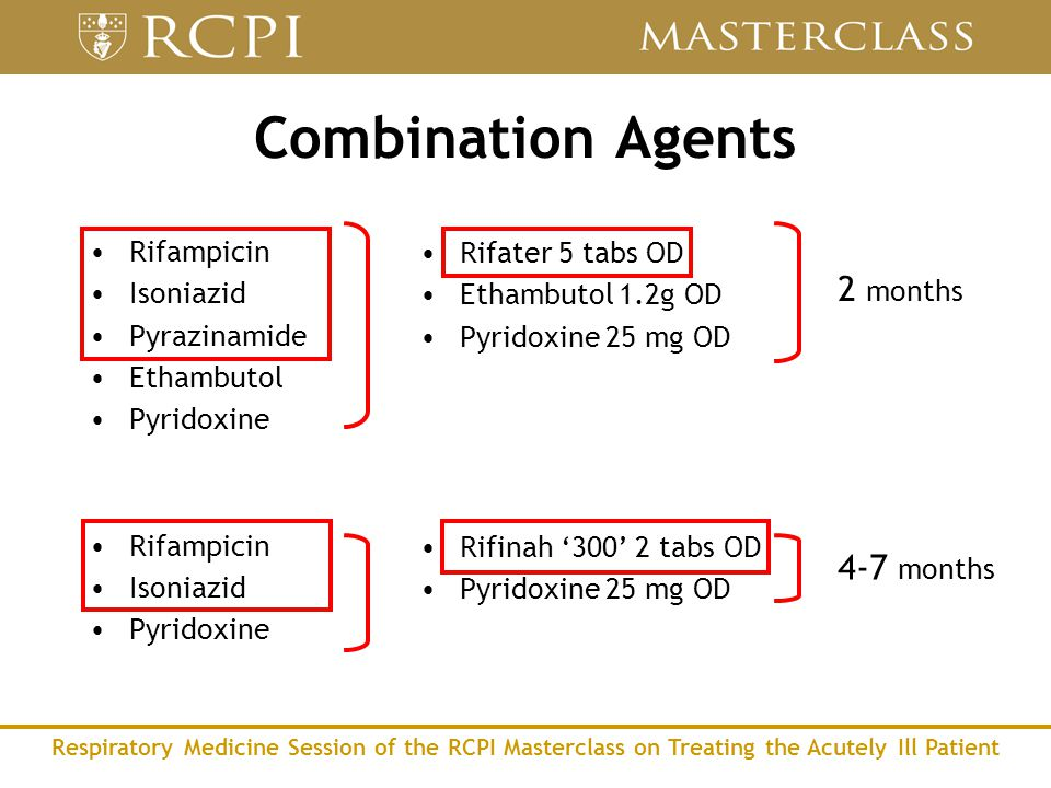 Respiratory Medicine Session of the RCPI Masterclass on Treating the Acutely Ill Patient Combination Agents Rifampicin Isoniazid Pyrazinamide Ethambutol Pyridoxine Rifampicin Isoniazid Pyridoxine Rifater 5 tabs OD Ethambutol 1.2g OD Pyridoxine 25 mg OD Rifinah '300' 2 tabs OD Pyridoxine 25 mg OD 2 months 4-7 months