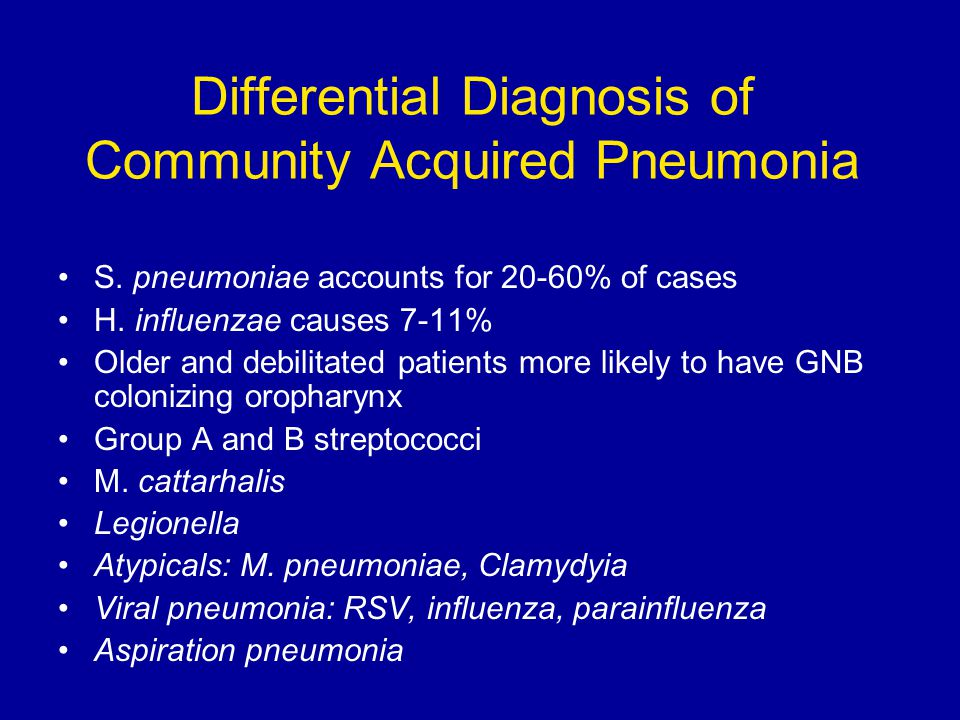 Differential Diagnosis of Community Acquired Pneumonia S.