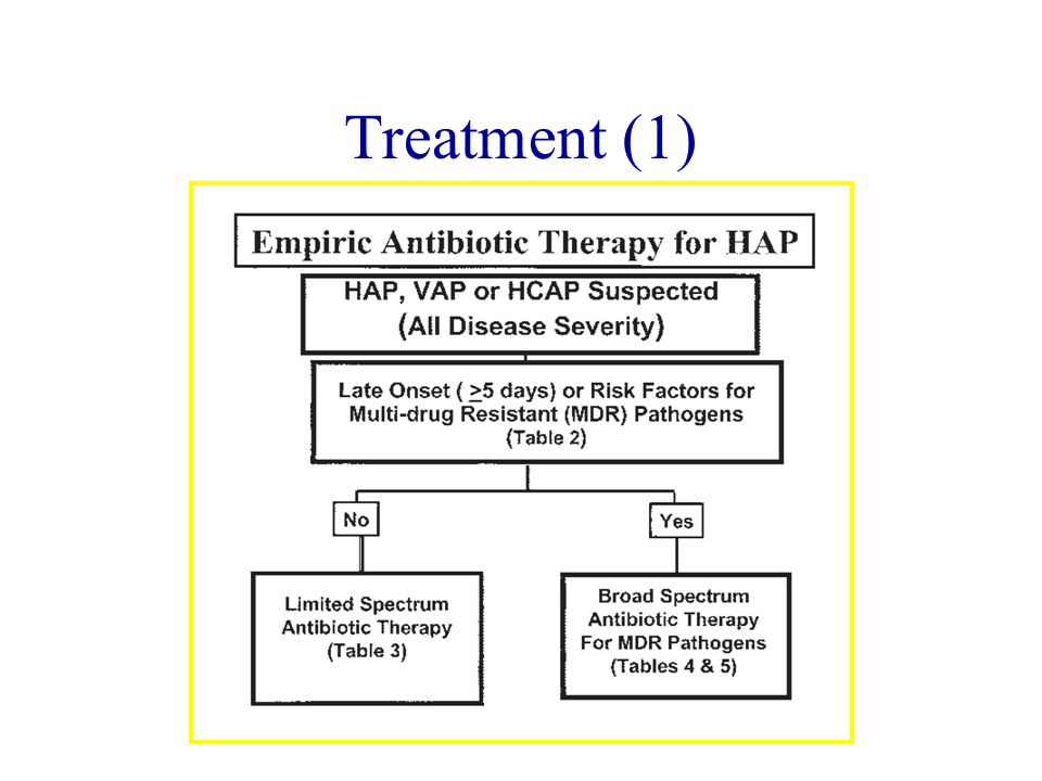 Executive Summary(4) A shorter duration of ABx therapy (7 to 8 ...