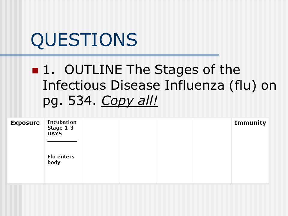 QUESTIONS 1. OUTLINE The Stages of the Infectious Disease Influenza (flu) on pg.