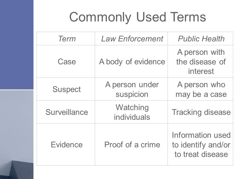 Commonly Used Terms TermLaw EnforcementPublic Health CaseA body of evidence A person with the disease of interest Suspect A person under suspicion A person who may be a case Surveillance Watching individuals Tracking disease EvidenceProof of a crime Information used to identify and/or to treat disease