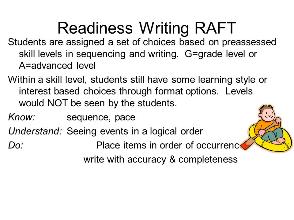 what is a raft writing assignment Rallison, 2009, byu the wednesday wars (1st edition) writing assignment purpose: the purpose of this writing assignment is to help the students make connections between the text and their life and to help students understand character.