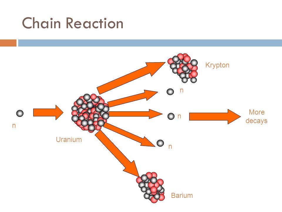 Chain Reaction Krypton Barium n n n n Uranium More decays