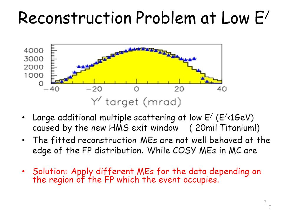 7 Reconstruction Problem at Low E / Large additional multiple scattering at low E / (E / <1GeV) caused by the new HMS exit window ( 20mil Titanium!) The fitted reconstruction MEs are not well behaved at the edge of the FP distribution.