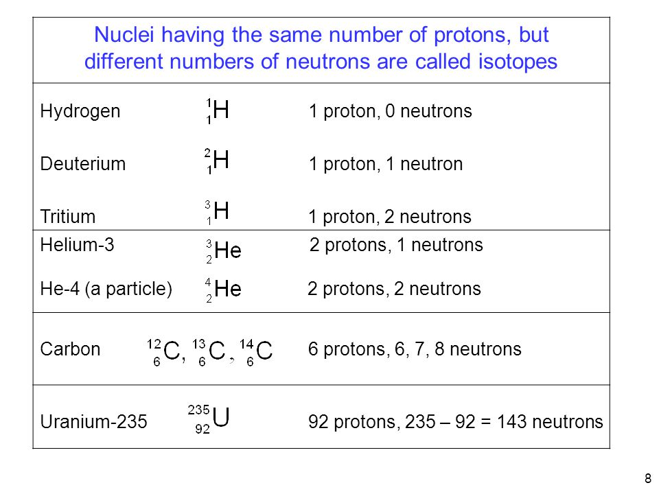 Number of protons and neutrons Number of protons Symbol for the nucleus of element X 7 N = A – Z