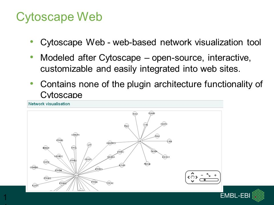 Cytoscape Web 14 Cytoscape Web - web-based network visualization tool Modeled after Cytoscape – open-source, interactive, customizable and easily integrated into web sites.