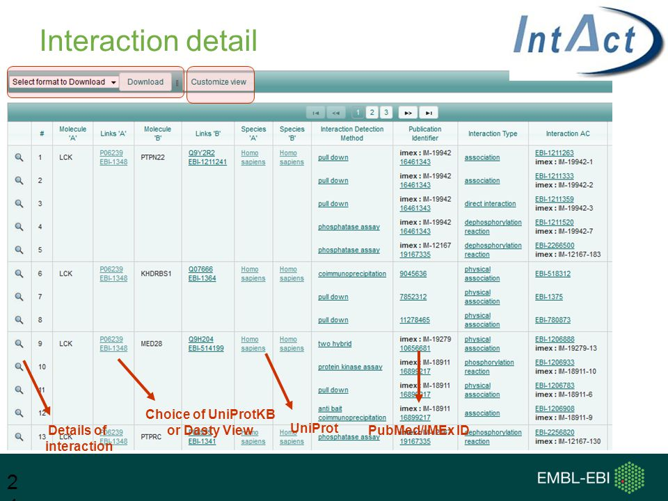 Interaction detail 24 Choice of UniProtKB or Dasty View Details of interaction UniProt PubMed/IMEx ID