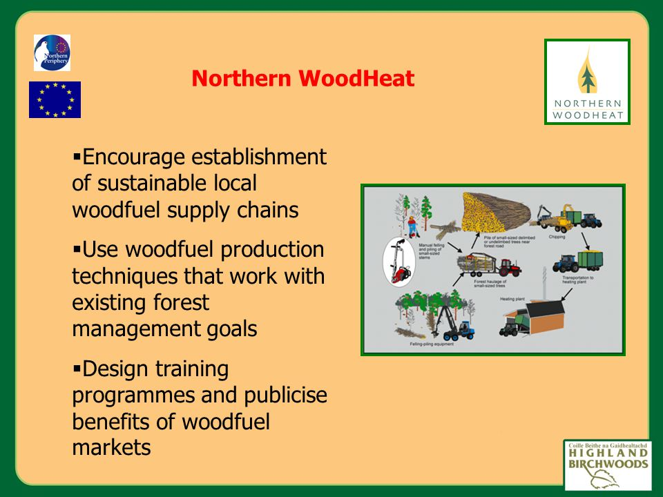 Northern WoodHeat  Encourage establishment of sustainable local woodfuel supply chains  Use woodfuel production techniques that work with existing forest management goals  Design training programmes and publicise benefits of woodfuel markets