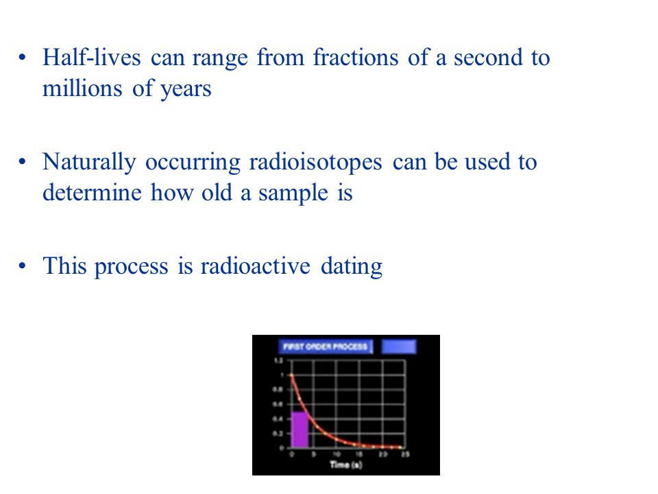 Prentice Hall © 2003Chapter 21 Half-lives can range from fractions of a second to millions of years Naturally occurring radioisotopes can be used to determine how old a sample is This process is radioactive dating