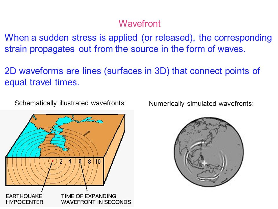 Wavefront When a sudden stress is applied (or released), the corresponding strain propagates out from the source in the form of waves.