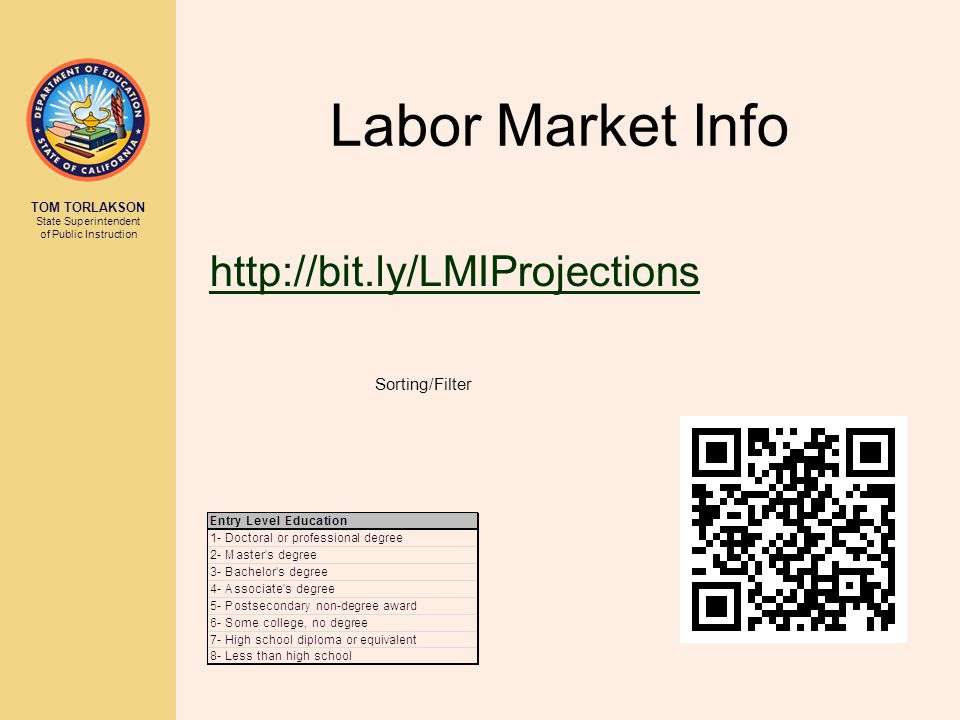 TOM TORLAKSON State Superintendent of Public Instruction Labor Market Info   Sorting/Filter