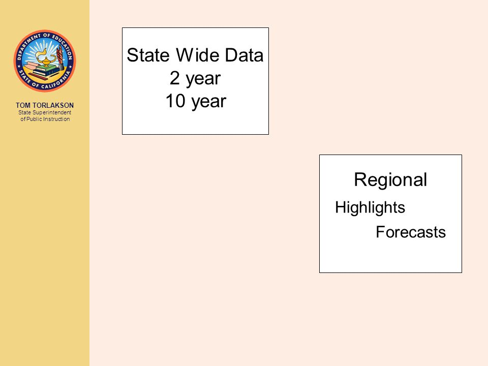 TOM TORLAKSON State Superintendent of Public Instruction State Wide Data 2 year 10 year Regional Highlights Forecasts