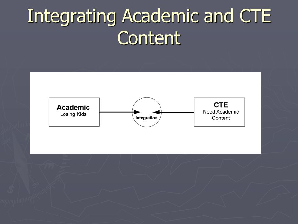 Integrating Academic and CTE Content
