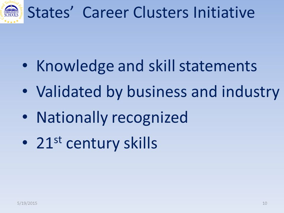 5/19/ Knowledge and skill statements Validated by business and industry Nationally recognized 21 st century skills States' Career Clusters Initiative