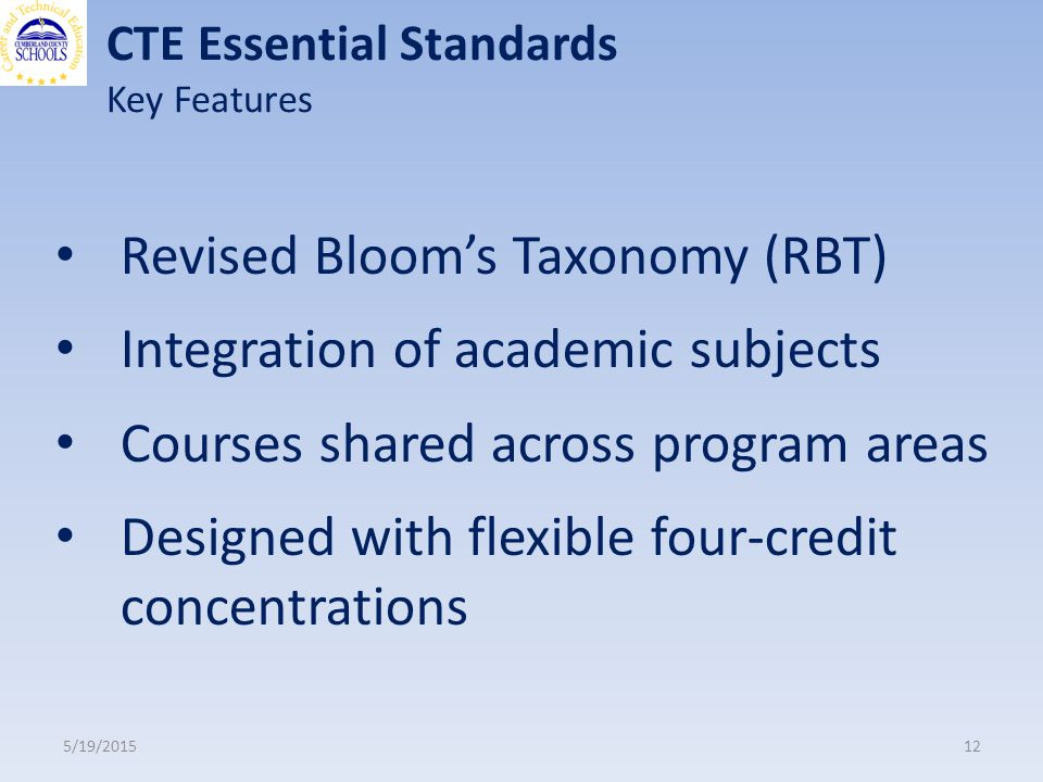 CTE Essential Standards Key Features 5/19/ Revised Bloom's Taxonomy (RBT) Integration of academic subjects Courses shared across program areas Designed with flexible four-credit concentrations