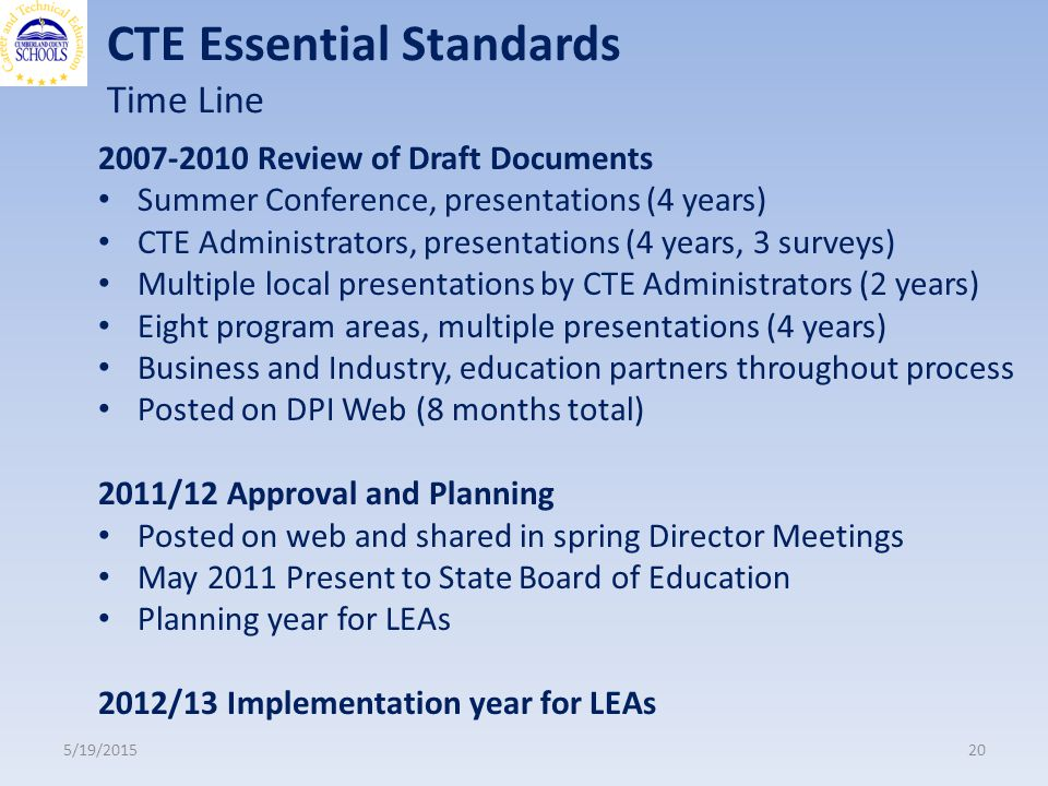 CTE Essential Standards Time Line 5/19/ Review of Draft Documents Summer Conference, presentations (4 years) CTE Administrators, presentations (4 years, 3 surveys) Multiple local presentations by CTE Administrators (2 years) Eight program areas, multiple presentations (4 years) Business and Industry, education partners throughout process Posted on DPI Web (8 months total) 2011/12 Approval and Planning Posted on web and shared in spring Director Meetings May 2011 Present to State Board of Education Planning year for LEAs 2012/13 Implementation year for LEAs