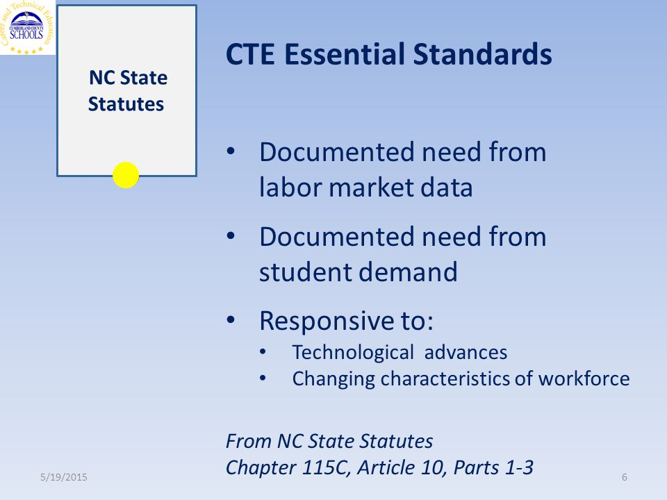5/19/20156 Documented need from labor market data Documented need from student demand Responsive to: Technological advances Changing characteristics of workforce From NC State Statutes Chapter 115C, Article 10, Parts 1-3 CTE Essential Standards NC State Statutes
