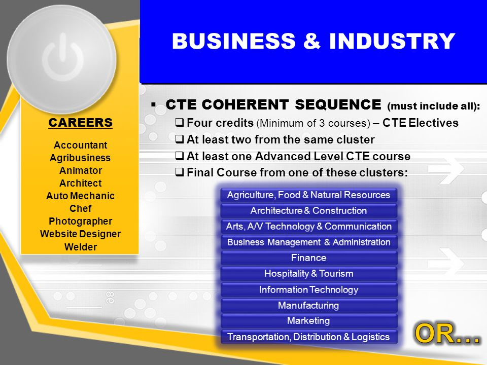 BUSINESS & INDUSTRY  CTE COHERENT SEQUENCE (must include all):  Four credits (Minimum of 3 courses) – CTE Electives  At least two from the same cluster  At least one Advanced Level CTE course  Final Course from one of these clusters: Agriculture, Food & Natural Resources Architecture & Construction Arts, A/V Technology & Communication Business Management & Administration Finance Hospitality & Tourism Information Technology Manufacturing Marketing Transportation, Distribution & Logistics CAREERS Accountant Agribusiness Animator Architect Auto Mechanic Chef Photographer Website Designer Welder