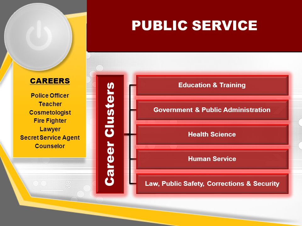 PUBLIC SERVICE CAREERS Police Officer Teacher Cosmetologist Fire Fighter Lawyer Secret Service Agent Counselor Career Clusters Education & Training Government & Public Administration Health Science Human Service Law, Public Safety, Corrections & Security