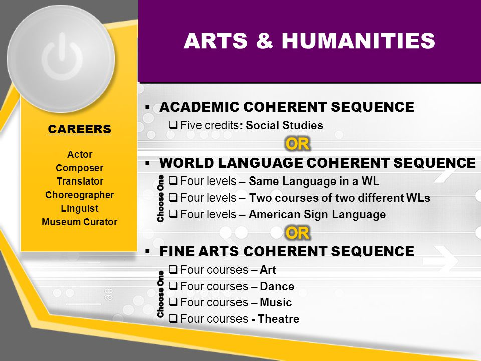 ARTS & HUMANITIES CAREERS Actor Composer Translator Choreographer Linguist Museum Curator  ACADEMIC COHERENT SEQUENCE  Five credits: Social Studies  WORLD LANGUAGE COHERENT SEQUENCE  Four levels – Same Language in a WL  Four levels – Two courses of two different WLs  Four levels – American Sign Language  FINE ARTS COHERENT SEQUENCE  Four courses – Art  Four courses – Dance  Four courses – Music  Four courses - Theatre