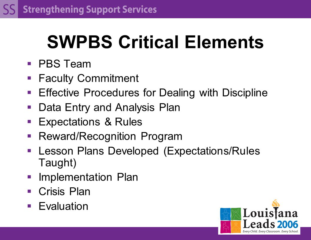 SWPBS Critical Elements  PBS Team  Faculty Commitment  Effective Procedures for Dealing with Discipline  Data Entry and Analysis Plan  Expectations & Rules  Reward/Recognition Program  Lesson Plans Developed (Expectations/Rules Taught)  Implementation Plan  Crisis Plan  Evaluation