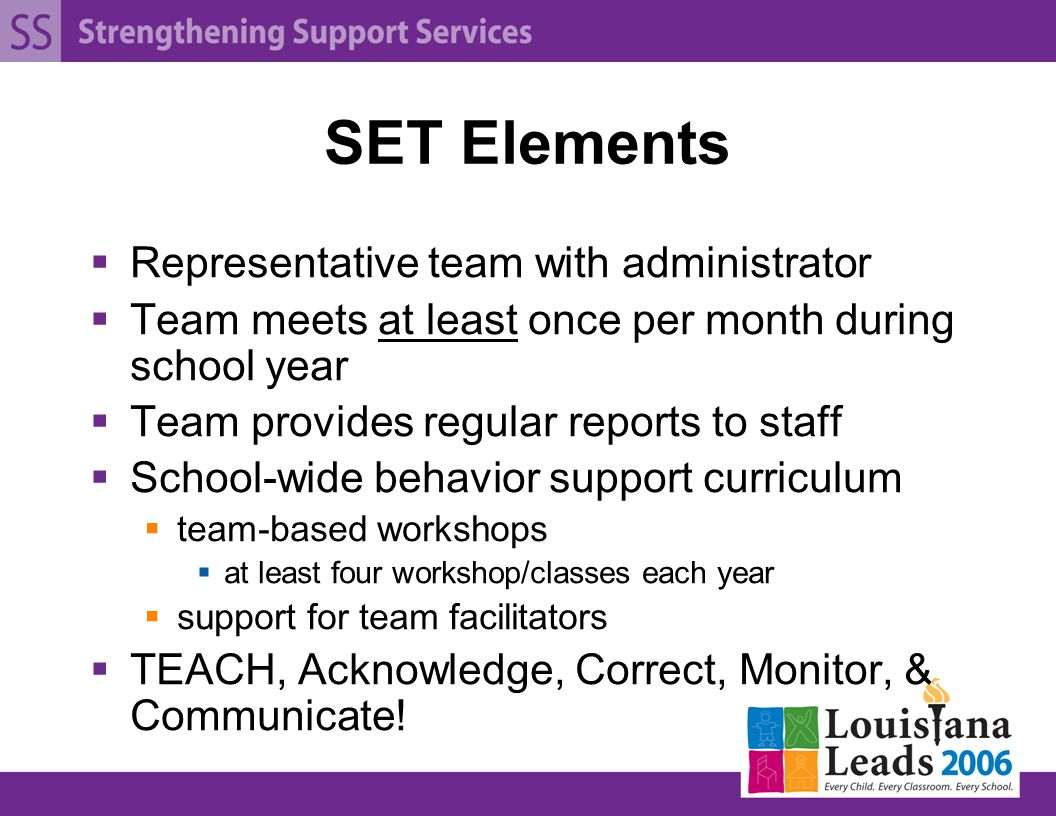 SET Elements  Representative team with administrator  Team meets at least once per month during school year  Team provides regular reports to staff  School-wide behavior support curriculum  team-based workshops  at least four workshop/classes each year  support for team facilitators  TEACH, Acknowledge, Correct, Monitor, & Communicate!