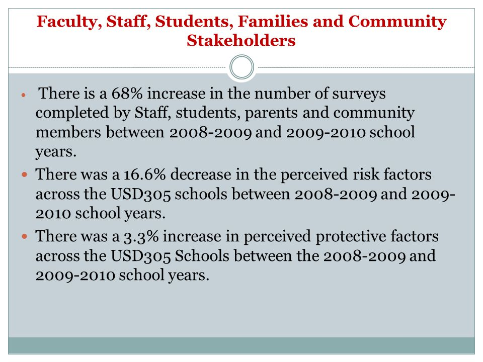 Faculty, Staff, Students, Families and Community Stakeholders There is a 68% increase in the number of surveys completed by Staff, students, parents and community members between and school years.