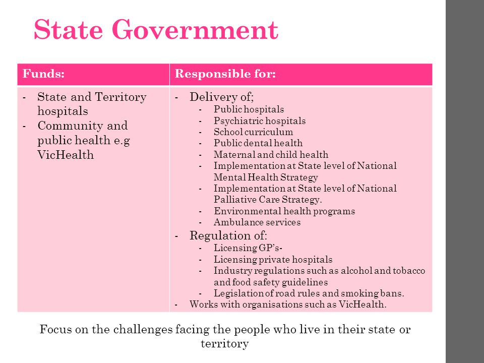 State Government Funds:Responsible for: -State and Territory hospitals -Community and public health e.g VicHealth -Delivery of; -Public hospitals -Psychiatric hospitals -School curriculum -Public dental health -Maternal and child health -Implementation at State level of National Mental Health Strategy -Implementation at State level of National Palliative Care Strategy.