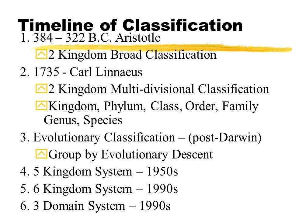 Match common names with scientific names…. zColumn 1Column 2 z________1.