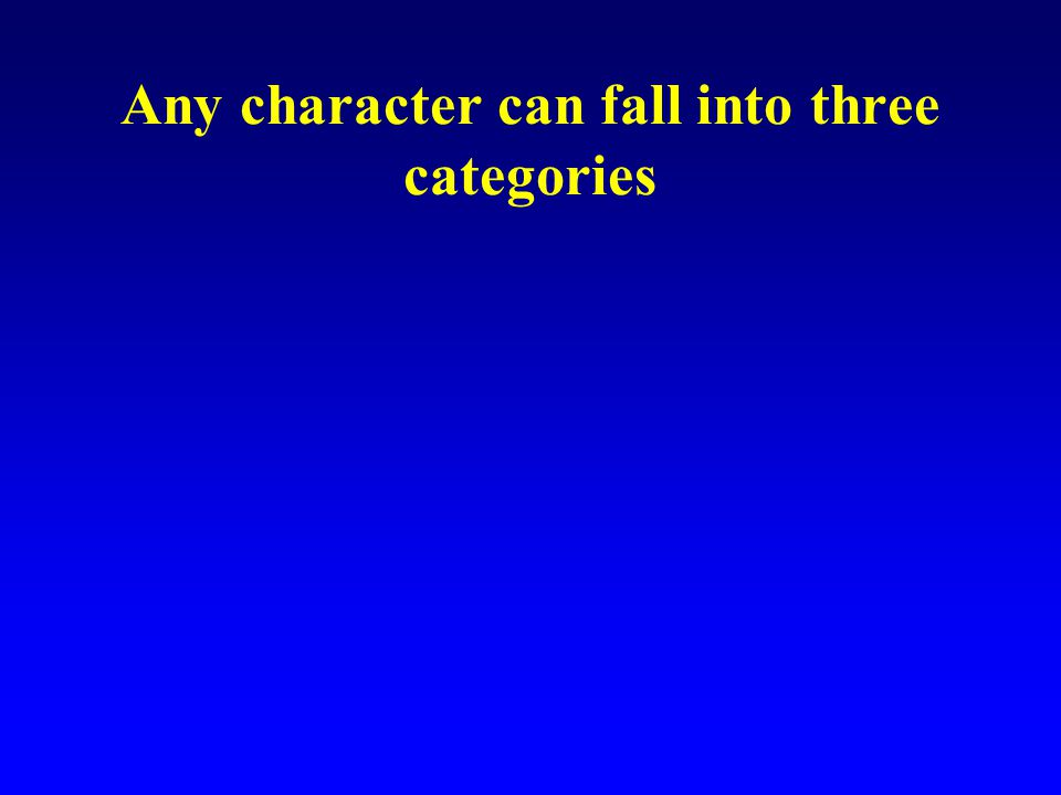 Any character can fall into three categories