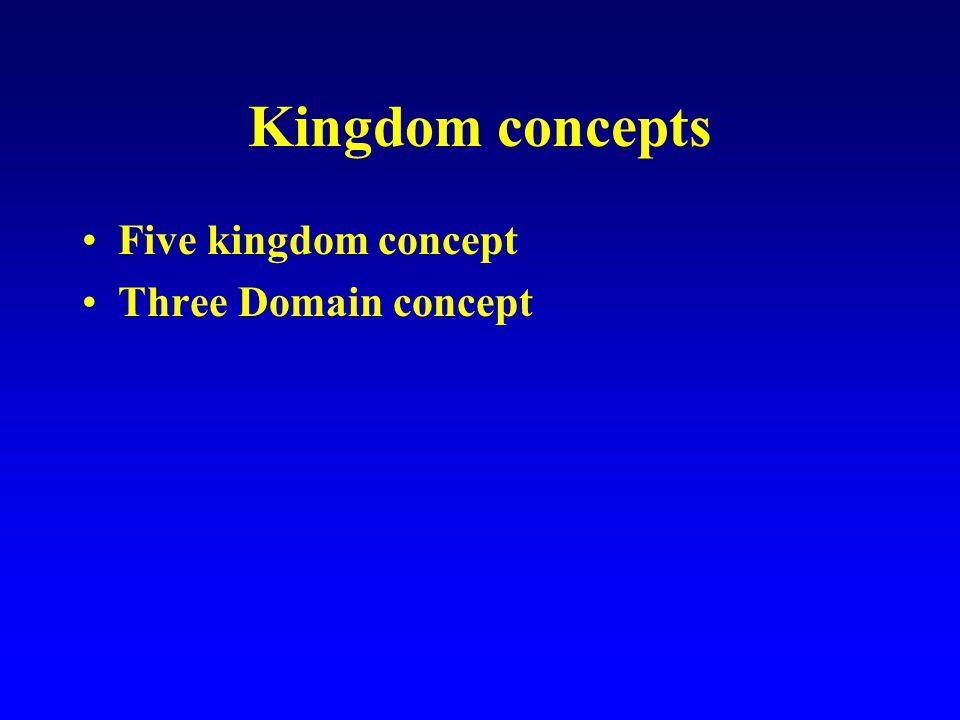 Kingdom concepts Five kingdom concept Three Domain concept