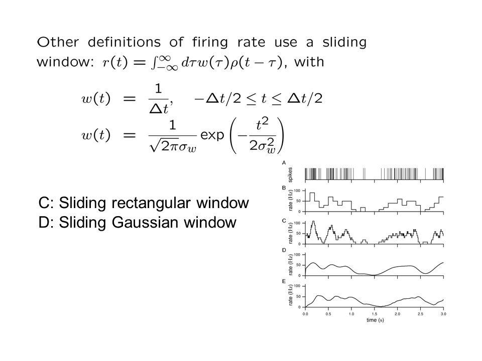 C: Sliding rectangular window D: Sliding Gaussian window