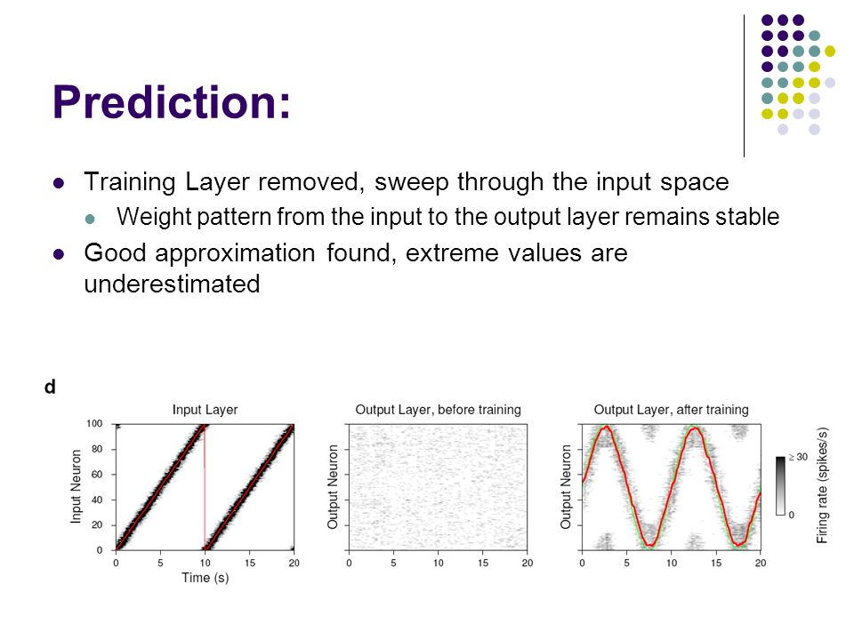Prediction: Training Layer removed, sweep through the input space Weight pattern from the input to the output layer remains stable Good approximation found, extreme values are underestimated