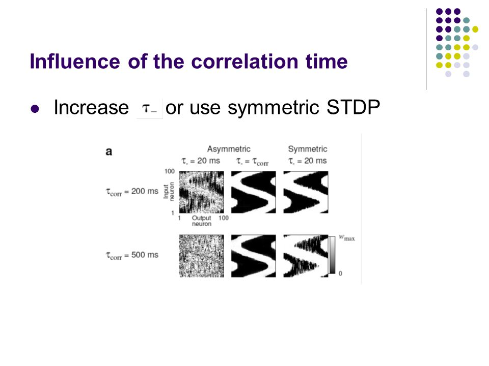 Influence of the correlation time Increase or use symmetric STDP